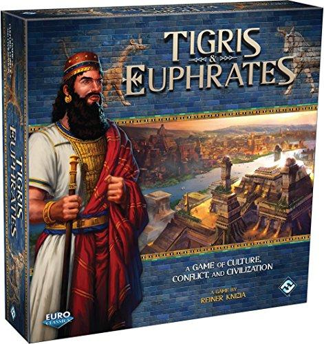 The Box art for Tigris & Euphrates
